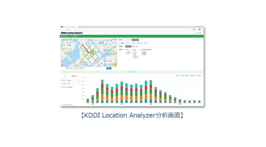 KDDIのGPSによる分析の例