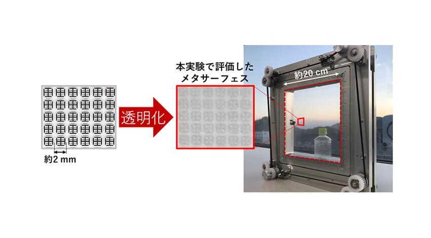 NTTドコモとAGC、28GHz帯5G電波の透過・反射を動的制御する透明メタサーフェス技術の実証実験を実施