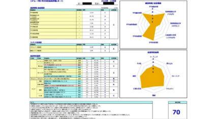日本IBMとイッツコム、IBM Watson活用のAIオペレーター支援システムを導入