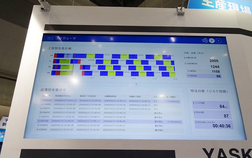 生産計画を管理するMESの画面。右端の部分に見えるのが、特注品のリスケ回数(割り込みのデータを受けて、生産計画を変更した)と、特注品の注文数。