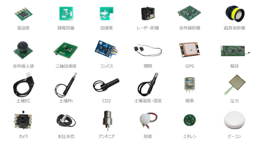 Momo、レンタルでIoTのPoC実施を容易にする「Palette IoT PoCKIT」をリリース