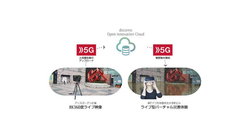 富士通とNTTドコモ、5G・VR活用のバーチャル災害体験を実施