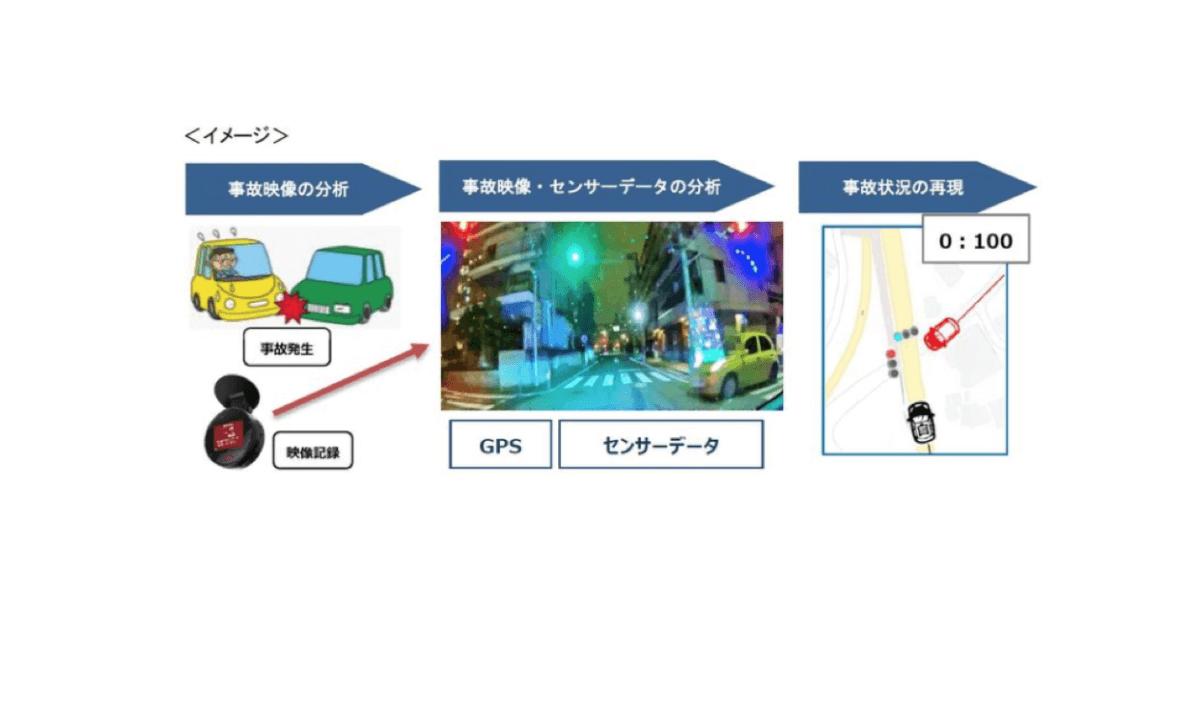 AIによる事故状況再現システム