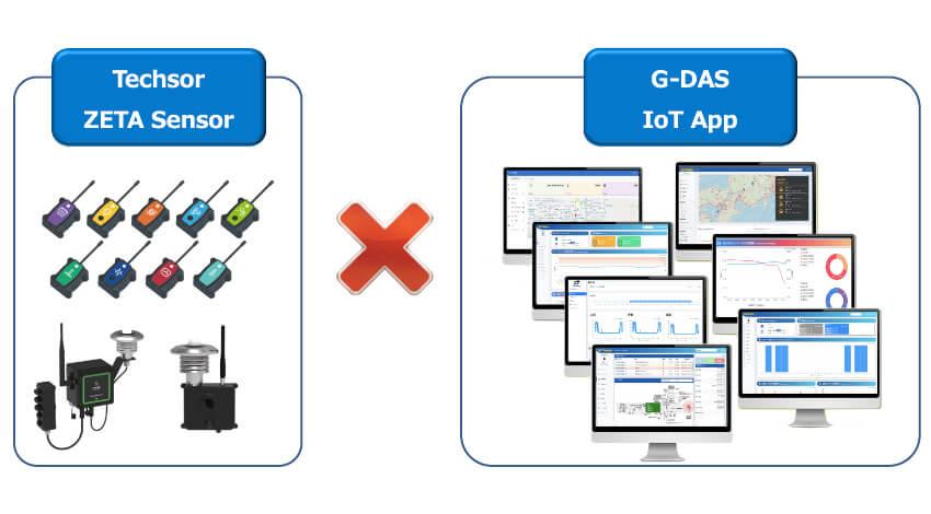 テクサーがG-DASと業務提携、ZETAとIoTセンサー可視化アプリを組み合わせたソリューションパッケージを開発・販売