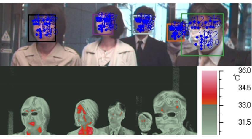 フューチャースタンダード、AI顔認証で検温を行う「SCORER 感染症対策ソリューション」の提供を開始