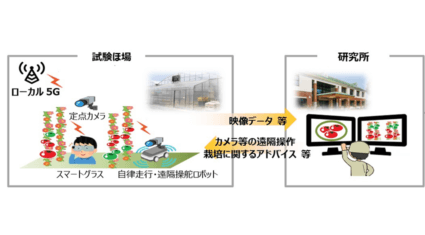 NTT東日本・東京都農林水産振興財団・NTTアグリテクノロジー、ローカル5Gを活用した農業の実装に向けた連携協定を締結