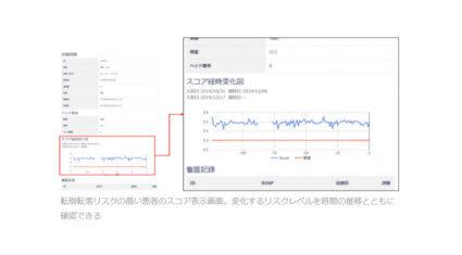 FRONTEOと藤田医科大学、AIを用いた転倒転落予測システム「Coroban」に関する共同研究を開始