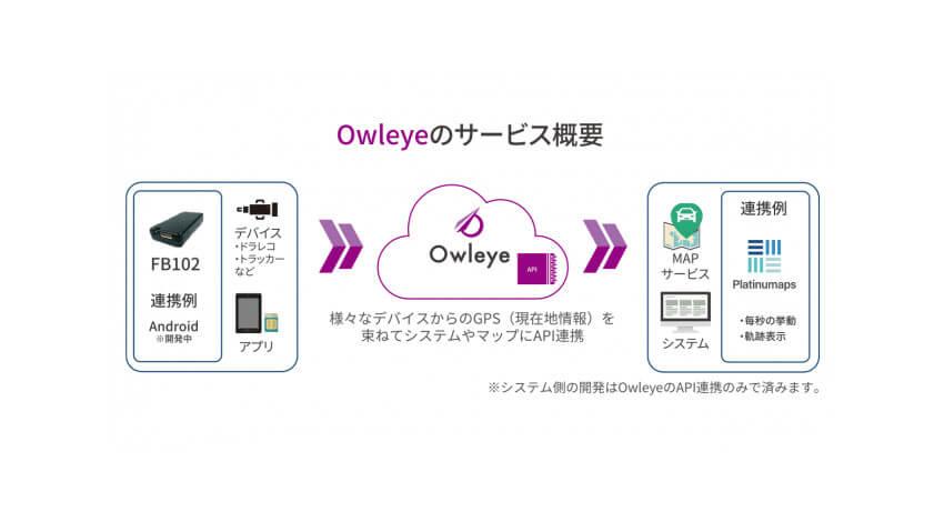 ABSS、GPSトラッカーと位置情報を活用した動態管理プラットフォーム「Owleye」を提供開始