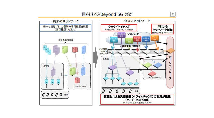 総務省、「Beyond 5G推進戦略骨子」に対する意見を募集