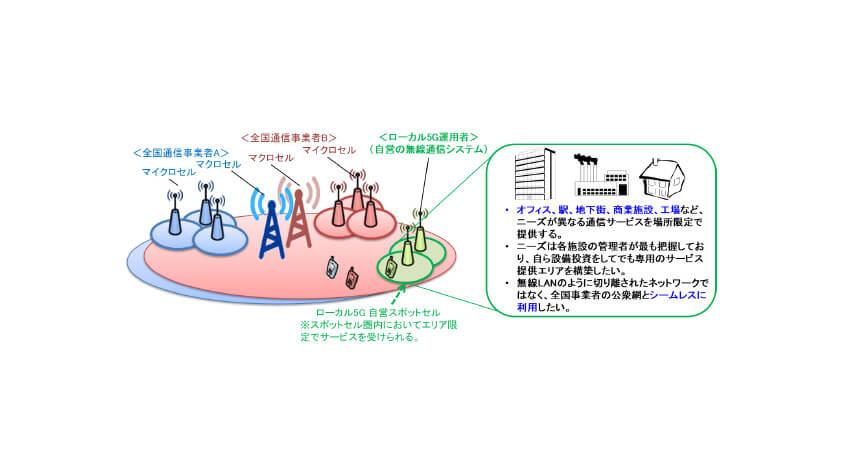 NICT・JR東日本・鉄道総研、公衆網から自営網へ無線ネットワークを切替える技術の実証実験に成功