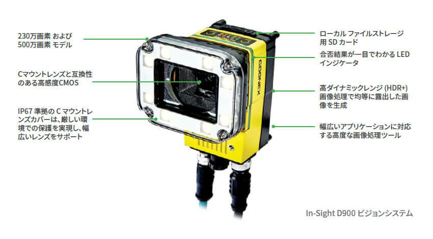 コグネックス、ディープラーニングを搭載した工業用スマートカメラ「In-Sight D900」を発表