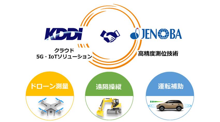 KDDIとジェノバ、高精度測位情報配信サービスの提供に向けた業務提携契約を締結