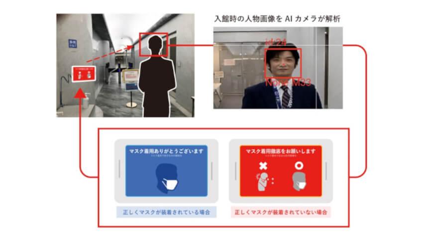 凸版印刷とAWL、AIカメラで入場者のマスク装着/未装着を自動判定する感染症拡大抑止サービスの実証実験を開始