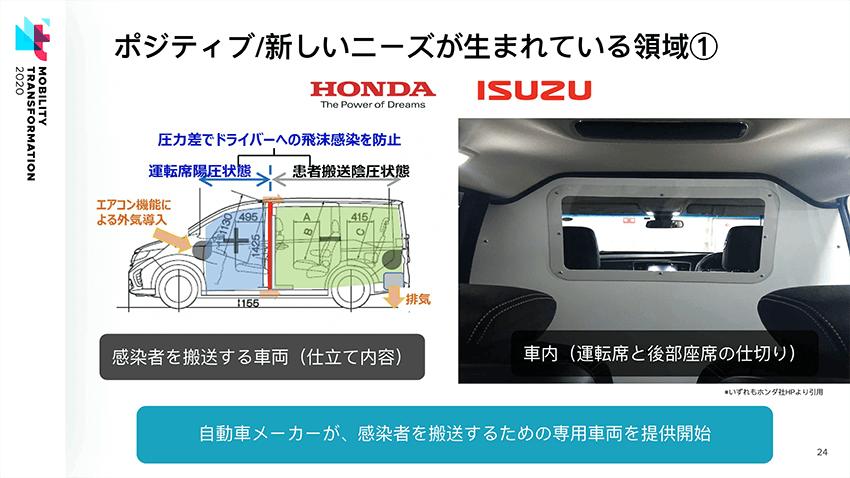 ホンダ、いすゞによる新型コロナウイルス感染患者を搬送するための車両。車内に飛沫防止といった感染対策が取られている。