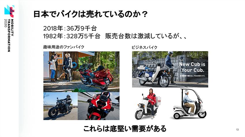 バイク販売台数は全体として落ち込んでいるものの、ビジネスバイクや趣味領域のバイクは底堅い需要があるという