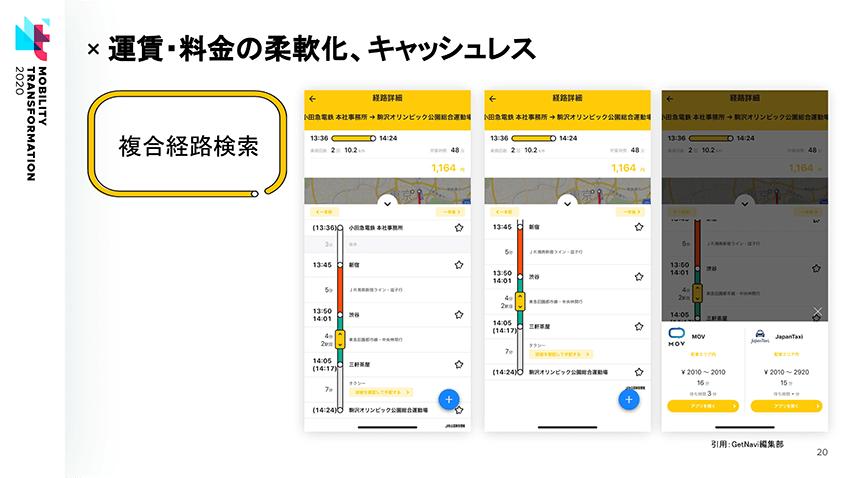 タクシーはAPI連携で予約・決済のアプリやサイトにつながる