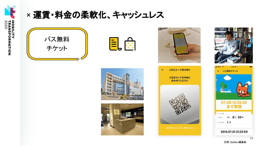一定金額の買い物を行うと、アプリ内に無料の電子バスチケットが付与される