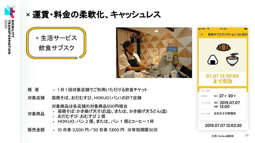 小田急グループの飲食店で利用できる定額制飲食チケット