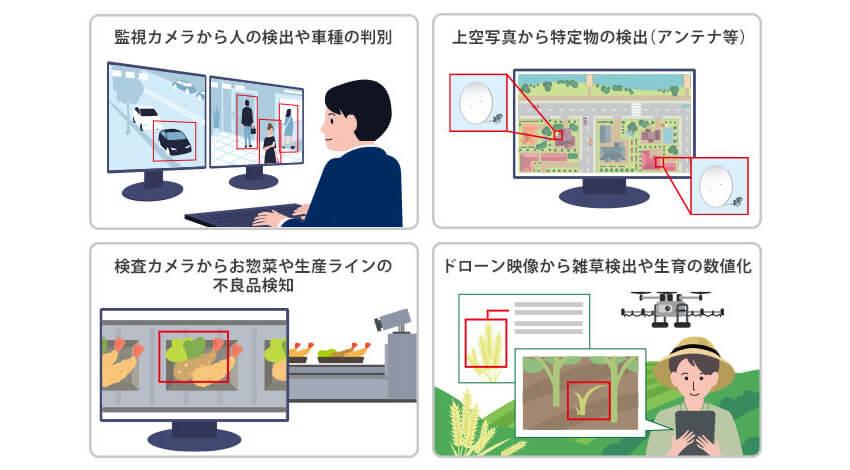 ドコモ、AIを活用して画像認識ソリューションを開発可能なプラットフォームを法人向けに提供開始