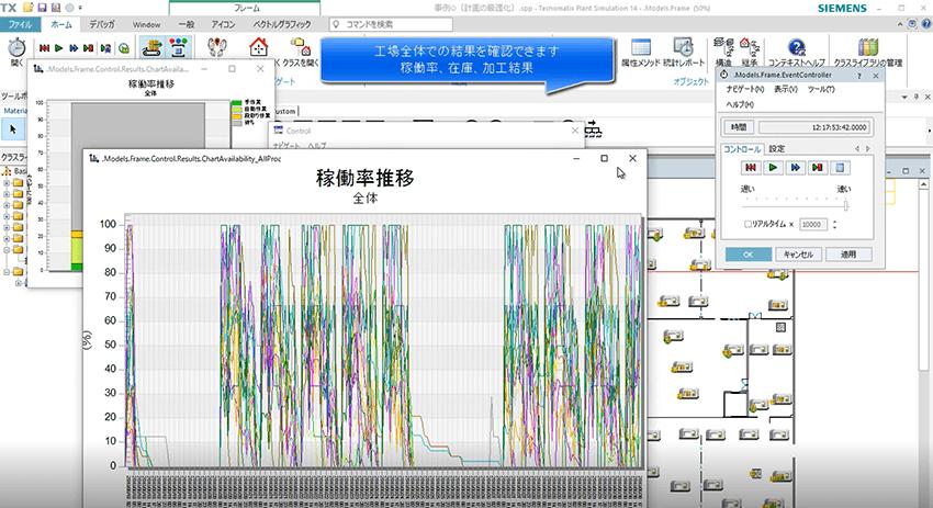 工場全体の設備稼働率をグラフで表した画面