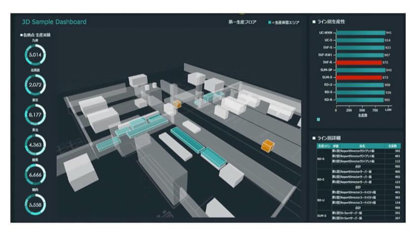ウイングアーク1st、3Dマップで空間を可視化するBIダッシュボード「MotionBoard Ver.6.1」を発売