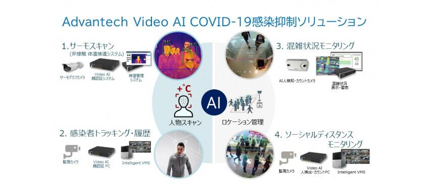 アドバンテックテクノロジーズとビットメディア、新型コロナウイルス感染抑制ソリューションの共同開発と実証実験を開始
