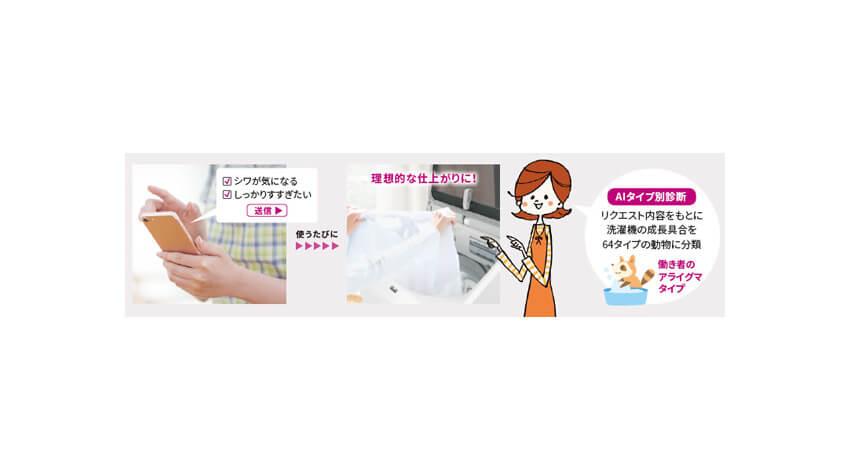 シャープ、洗濯物の仕上がりの好みを学習する「AI標準コース」を搭載したプラズマクラスター洗濯乾燥機など4機種を発売