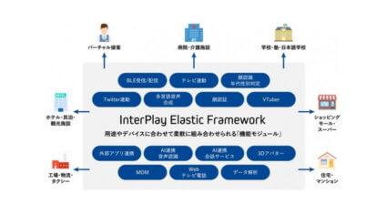 ALSI、AI・アバター・IoT技術を活用して各種サービス業の無人化・リモート化を推進するSaaS型サービスを提供開始