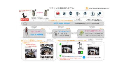 mtes Neural Networks、AIカメラを活用して人の転倒を検知する「ヤモリン転倒検知システム」を開発