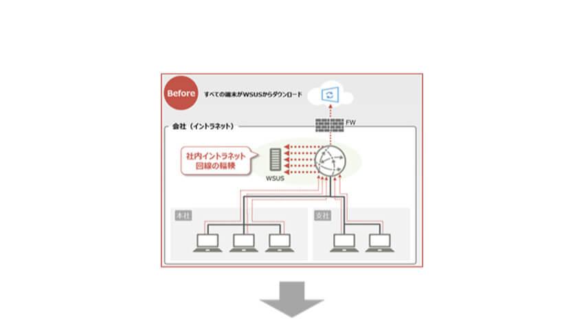 富士通、法人向けエッジコンピューティングデバイスを提供開始
