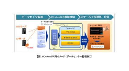 NTT-AT、AIによる異常予兆検知ソリューション「@DeAnoS」を販売開始
