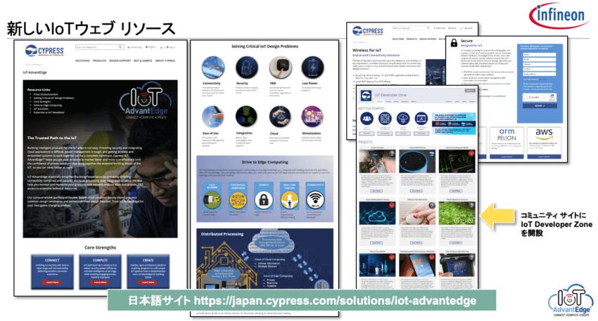 IoT-Advantedge 新しいウェブソリューション