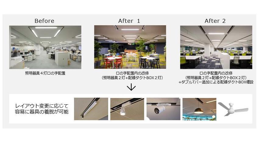 パナソニック、ヒトの動き等を数値化してオフィス空間を管理する実証実験を自社ビルにて開始