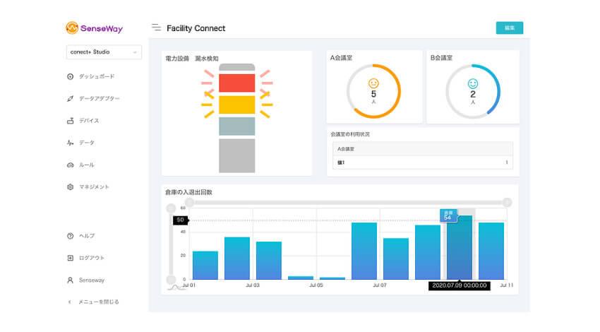 センスウェイとコネクトプラス、IoTセンサーを活用して施設の漏水や入退室を検知するサービス「Facility Connect」を提供開始