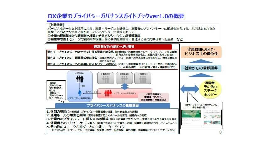 経産省、「DX企業のプライバシーガバナンスガイドブックver1.0(案)」に対する意見募集を開始