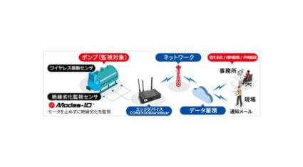 コネクシオ、IoTを活用した福岡市水道局浄水場ポンプ施設での設備予兆保全実証実験に共同参画