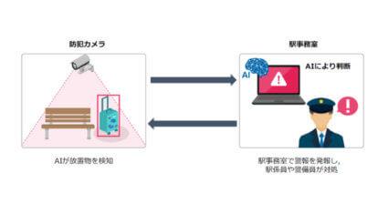京急電鉄、放置物をAIで自動検知するシステムを羽田空港に導入開始