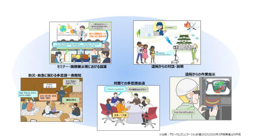 凸版印刷・NTT東日本・NICT他6社、自動同時通訳技術の研究開発コンソーシアムを設立