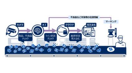 NECソリューションイノベータ、AIとプロジェクションマッピングを活用して生産ライン上の不良品を追跡するサービスを提供開始