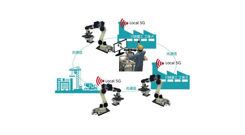川崎重工など、スマートファクトリーの実現に向けたローカル5Gの実証実験を開始