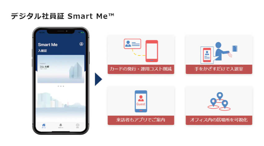 NTT Com、タッチレスな入退室などを可能にするデジタル社員証「Smart Me」を提供開始