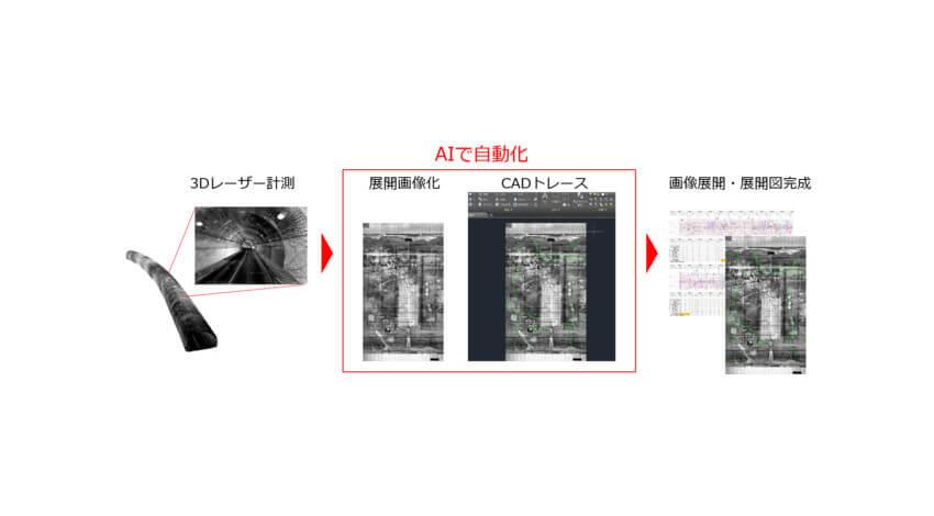 応用地質、AIを活用してトンネルの点検業務を効率化するシステムを開発