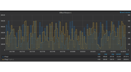 Graph Panelイメージ