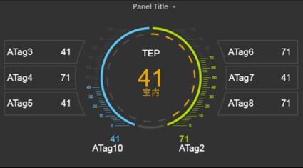 Monitor Panelイメージ