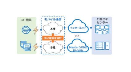 NTTPC、IoT機器に組み込むモバイル通信で複数の通信キャリアを利用できるマルチキャリアSIMのトライアルサービスを提供開始