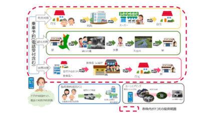 ドコモと茨城日産、AI乗合タクシーとカーシェアリングの実証実験を茨城県大子町で実施