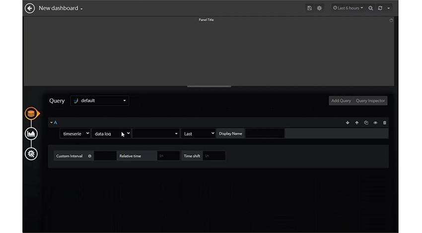 Dashboardデモ画面