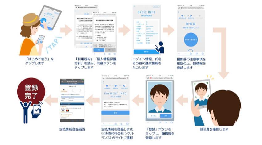 NECと富山市が顔認証システムを用いた実験を開始、富山市中心市街地等で顔認証決済が可能に