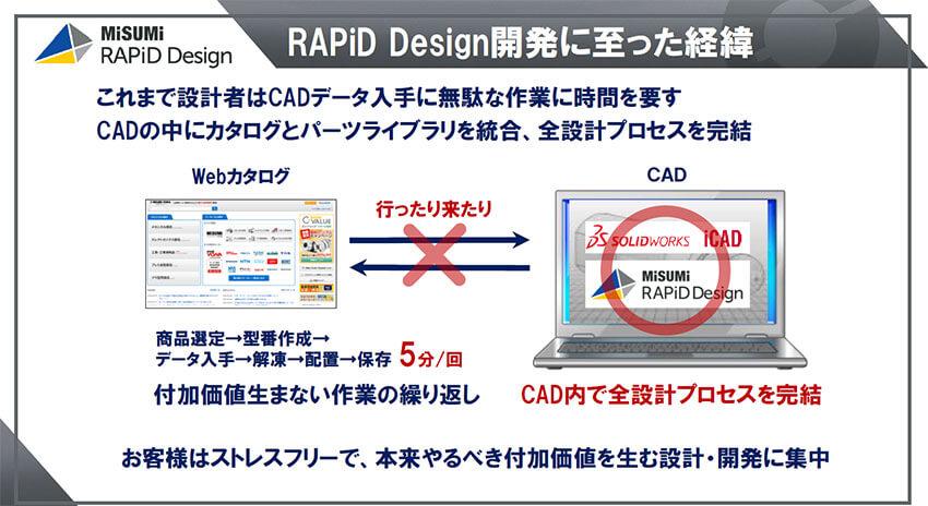 CAD内で全設計プロセスが完結、他メーカー部品のワンストップ提供も実現した「RAPiD Design」の最新版 ―ミスミFA企業体社長(※) 中川理恵氏インタビュー