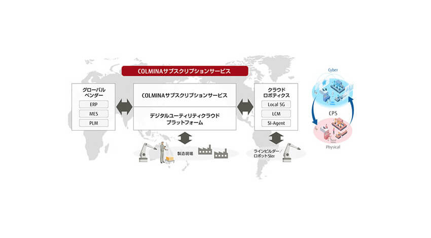 富士通、ニューノーマル時代における製造業のDX加速に向けたものづくりのソリューションおよびサービスを拡充